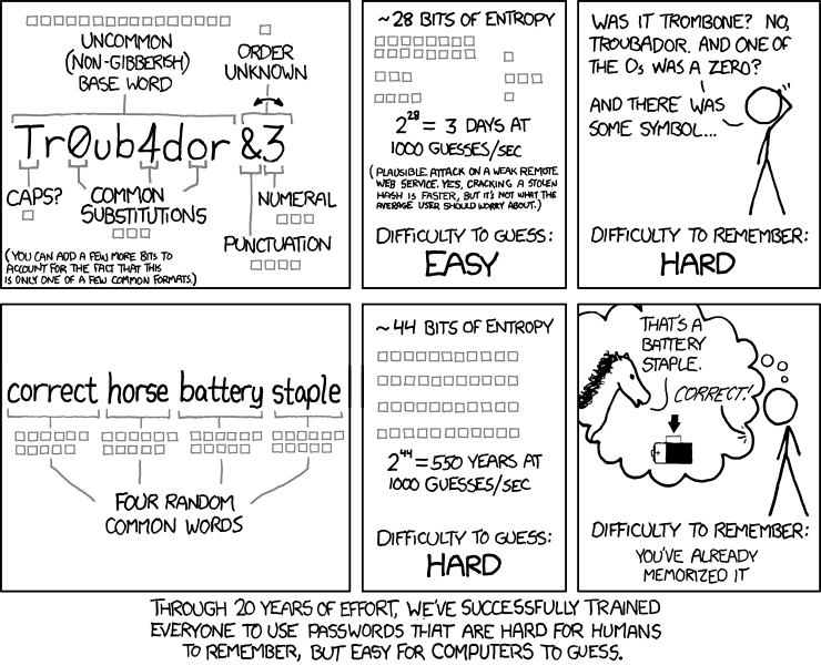 xkcd: password strenght