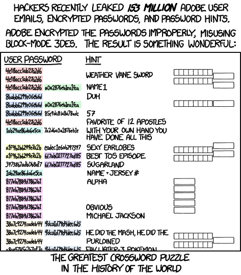 xkcd: Encryptic